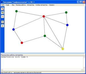 Графоанализатор: скриншот #2
